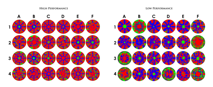 Illustration of a series of Angular Spectrum Evaluation Tool (ASET) images showing high performing diamonds versus Low performing diamonds.