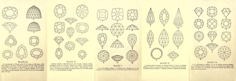 Buchkosky Jewelers: Diamond Cut - Overview