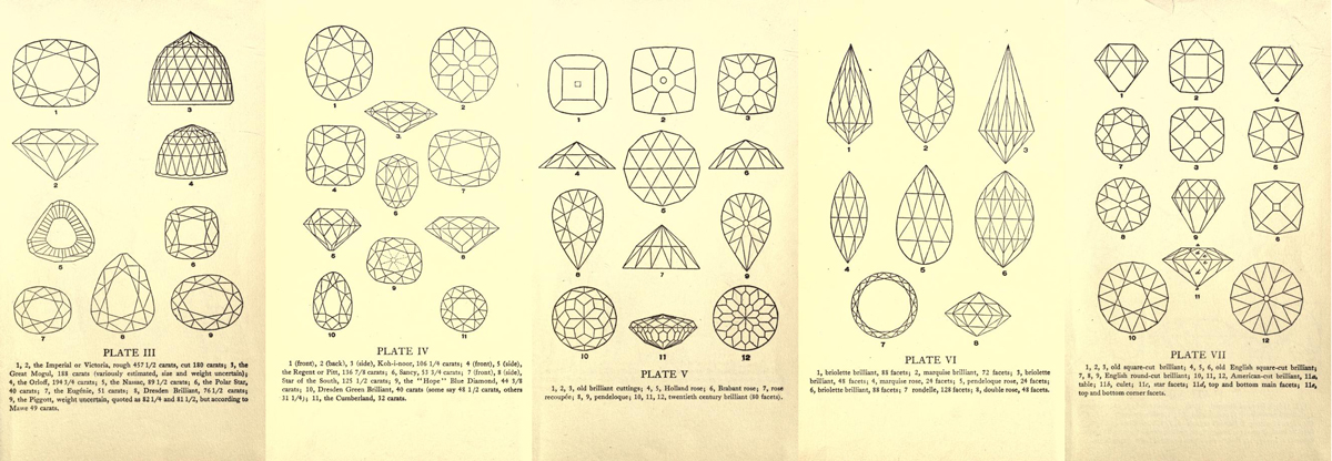 "Diagrams of old diamond shapes before the advent of modern cutting. From ""The diamond"" by Cattelle, Wallis Richard, 1911"