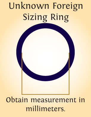 When having a finger measured with an unknown foreign sizer, try to obtain the diameter measurement of the inside ofthe sizing ring.